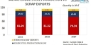 Why Japan's EAF Steel Industry has Not Gained Pace so far ?