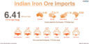 Indian Iron Ore Imports by Price, Origin and Importer - August Data