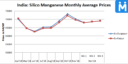 Indian Silico Manganese Prices Up Marginally in Recent Trades