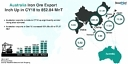 Australia Iron Ore Export Shipments to India Rise Sharply in CY18
