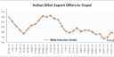 Nepal's Billet Buying from India Remains Weak Ahead Half Yearly Closing
