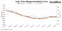 India: Silico manganese prices remain stable W-o-W