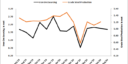 India: JSW Steel\'s iron ore sourcing remains largely stable in Aug\'20