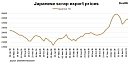 Japanese scrap export prices move up as mills raise bids