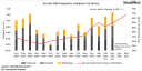 SE Asia imported billet market remains silent as offers surge