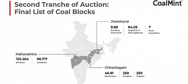 Commercial Mining Auction